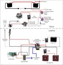 Bildergebnis Fur Camper Trailer Wiring Setups Trailer Wiring Diagram Electrical Wiring Diagram Electrical Diagram