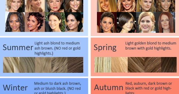 Neutral Skin Tone Hair Color How To Determine Which