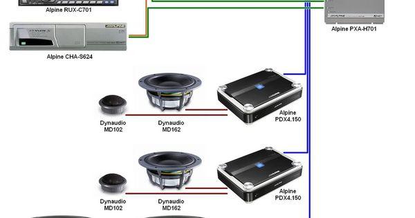 Modern Car Sound System Setup Diagram Mold - Electrical Diagram ...