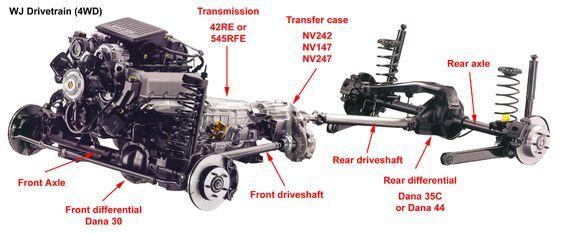 Wj Body Lube Chart Jeep Wj Jeep Grand Cherokee Laredo Jeep Grand