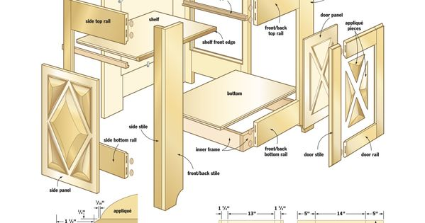 innovative There are over 16000 woodworking plans that comes with step-by-step instructions and detailed ...