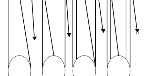 3 Types of Pulleys Pulley