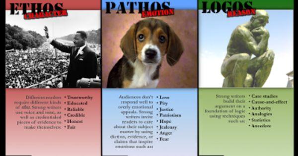 Emily Grover S 5060 Blog Rhetorical Appeals Poster Rhetorical Appeal Ethos Pathos Logos Teaching High School English