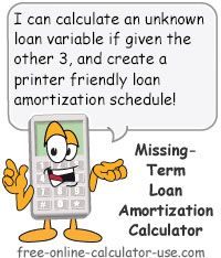 Free Loan Amortization Calculator To Calculate Current Payoff
