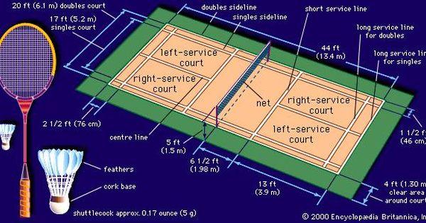 Court Sports In 2020 Badminton Badminton Court Badminton Sport