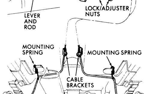 jeep xj parking brake diagram