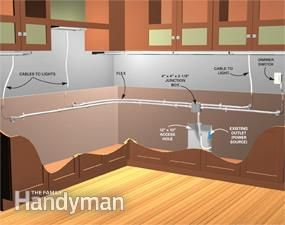 how to install under cabinet lighting in your kitchen   kitchen lighting  design, cabinet lighting, diy kitchen  pinterest