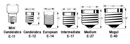 Light Bulb Socket Types Chart Decorative Halogen Bulb Base Type