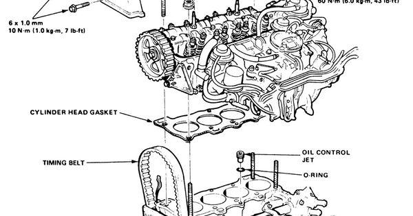 1992 honda civic engine diagram  southwestengines