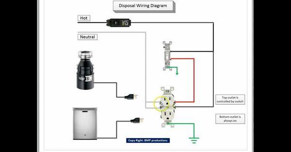 disposal wiring diagram garbage disposal installation. Black Bedroom Furniture Sets. Home Design Ideas