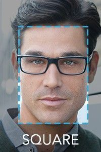 Face Shape Guide How To Choose The Best Glasses For Your Face Face Shapes Guide Glasses For Your Face Shape Face Shapes