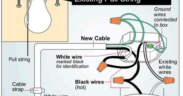 Wiring Diagram Pull Cord Switch : How to wire a pull cord light switch diagram images
