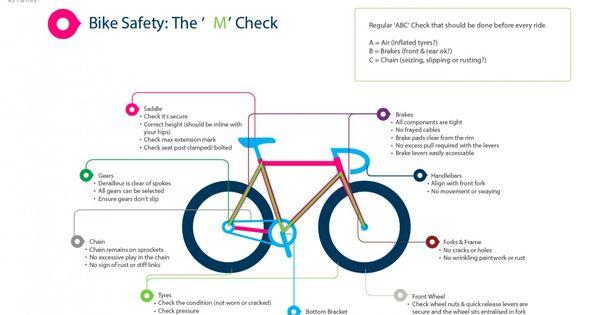The M Check Jpg 1100 715 Bike Safety Bike Bicycle Bike