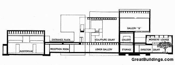 Everson Museum Of Art Everson Museum Building Design Building Drawing