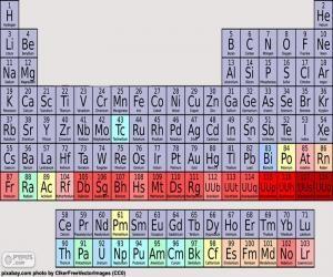 Puzzles De Tabla Periódica Rompecabezas Para Imprimir Enseñanza De Química Tabla Periodica Enseñar