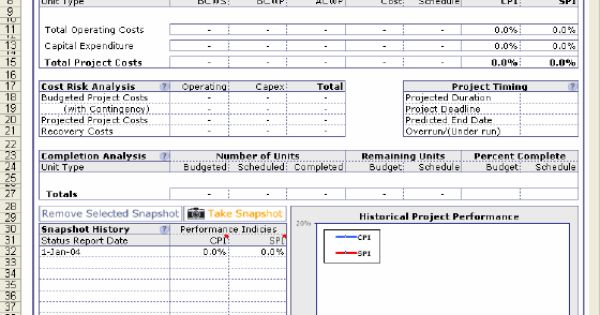 project management templates project management templates - project status sheet