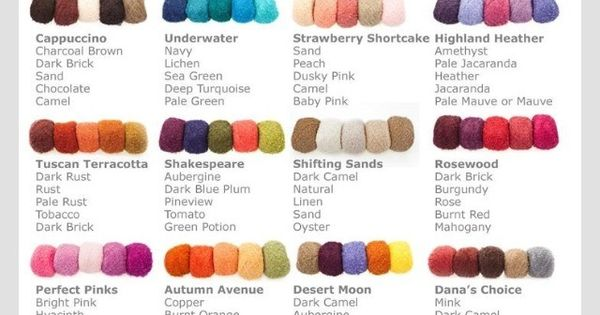 What Colors Look Good Together Color Scheme Idea Chart