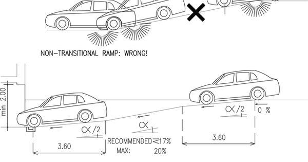 parking garage ramp slope related keywords parking garage