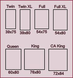 Standard Bed Measurements Bed Measurements Diy Bed Frame Bed Size Charts