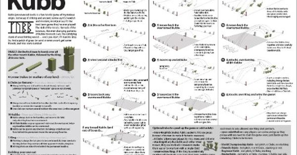 picture about Kubb Rules Printable identified as 100+ Kubb Laws yasminroohi