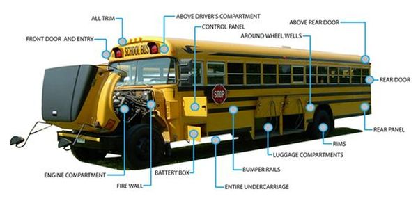 School Bus Engine Diagram