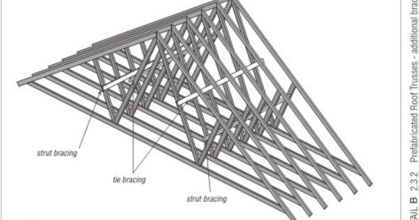 Detail b 2 3 1 prefabricated roof trusses minimum for Prefabricated roof