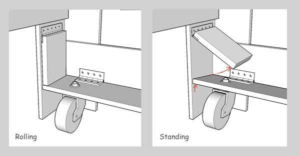 Work Table Woodworking Workbench Workbench Workbench Table