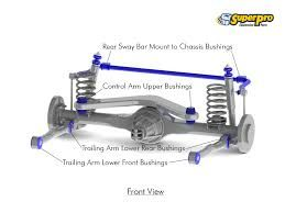Updated Front End Steering And Suspension Map For The Jeep Wj Steering Parts List Please Remember I 39 M Only Naming X2f Lin Jeep Wj Jeep Custom Jeep