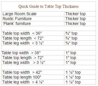 Table Top Thickness Table Top Table Legs Table
