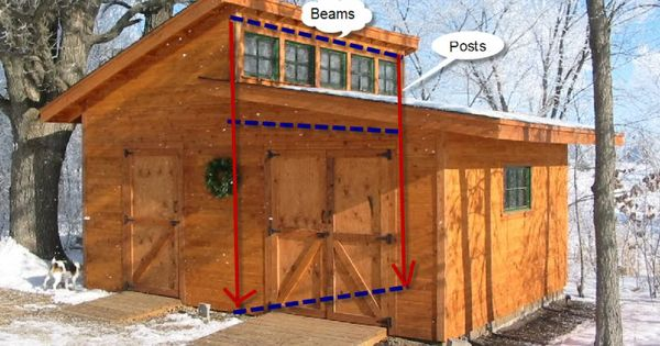 Clerestory house plans the shed you have linked below for Clerestory shed plans