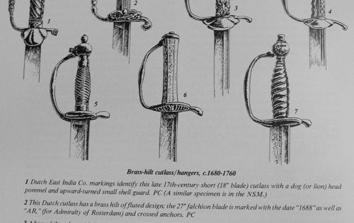 Pin On Pirate Cutlasses And Swords Of The 17th And 18th Centuries