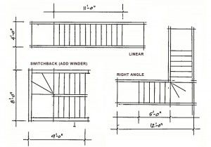 Stair Styles Stairs Floor Plan Stair Plan Floor Plans
