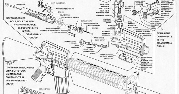 Exploded    AR      15    parts    diagram         AR      15      Pinterest   Guns     Ar    build and Assault rifle