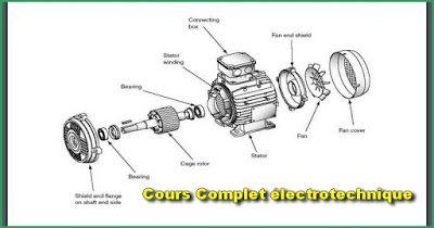 Les Cours D Electromecanique Cours Electronique Electricite Electrotechnique Automatises Mecanique Genies Accessories Hair Accessories