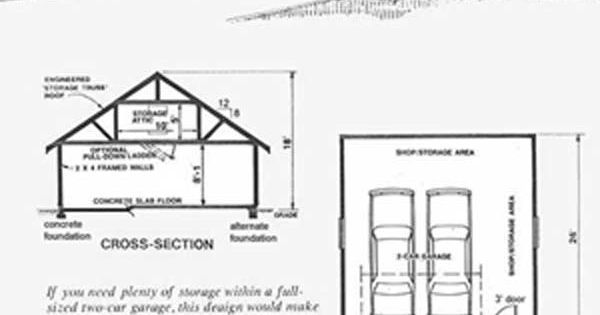 Garage Plan 676 2 With Attic Truss Roof Garage Plans By
