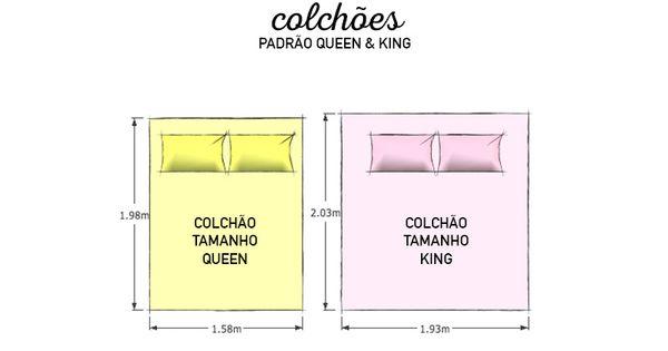 Qual o tamanho da cama de solteiro ou casal padr o for Medidas de sabanas para cama doble