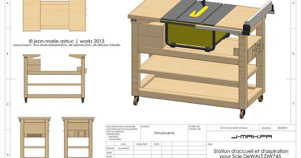j ai acquis en f vrier 2013 une scie sur table dewalt dw745 afin qu elle prenne d sormais en. Black Bedroom Furniture Sets. Home Design Ideas