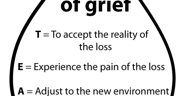 tears and grief essay Mathew's essay on grief posted in condolences and memories, mathew   1 comment  of course i would often break down into tears, but i was okay with that i was .
