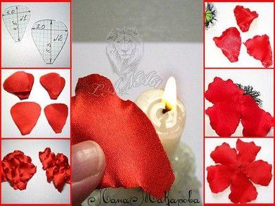 Jak Zrobic Maki Ze Wstazki Kreatywne Tworzenie Fabric Flowers Diy Fabric Flower Tutorial Flower Diy Crafts