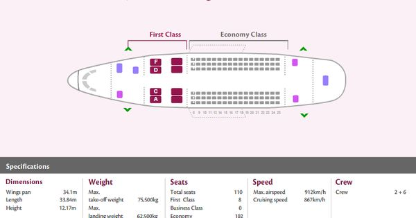 Qatar Airways Airlines Airbus A319 Aircraft Seating Chart
