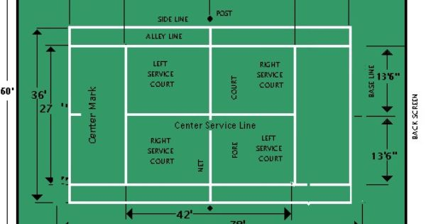 Pin By Andrea Courville On Tennis Court Sport Court Tennis Court Tennis