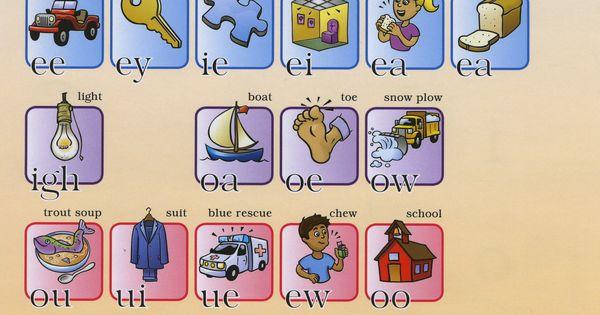 Collaborative Classroom Activities ~ Fundations vowel teams pinterest