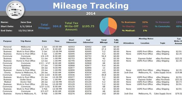 Mileage Tracking Log 2017 | Home Small Business | Tax ...