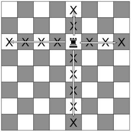 Castle Moves In Chess Chess Chess Tactics How To Play Chess