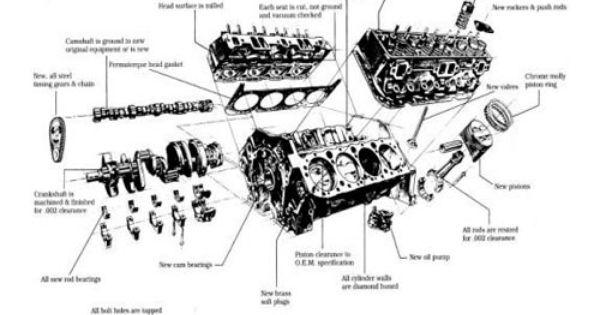 swengines engine diagram