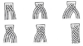 12++ 3 strand braid diagram inspirations