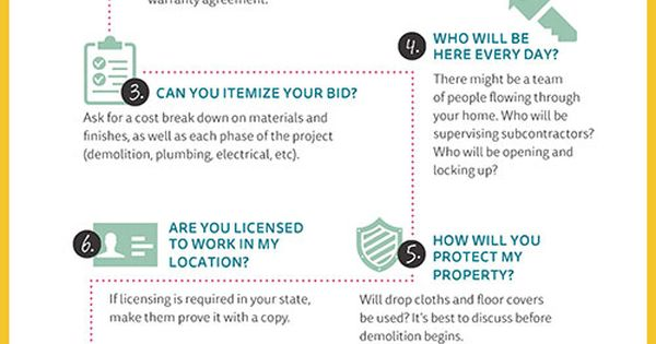 What To Ask Your Contractor: 10 Questions To Ask Your Contractor (Infographic