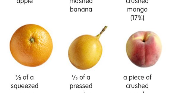Mango and passion fruit innocent smoothie ingredients ...