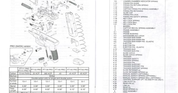 taurus pt111 parts diagram