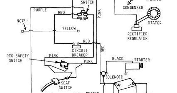 John Deere Wiring Diagram On Weekend Freedom Machines 212